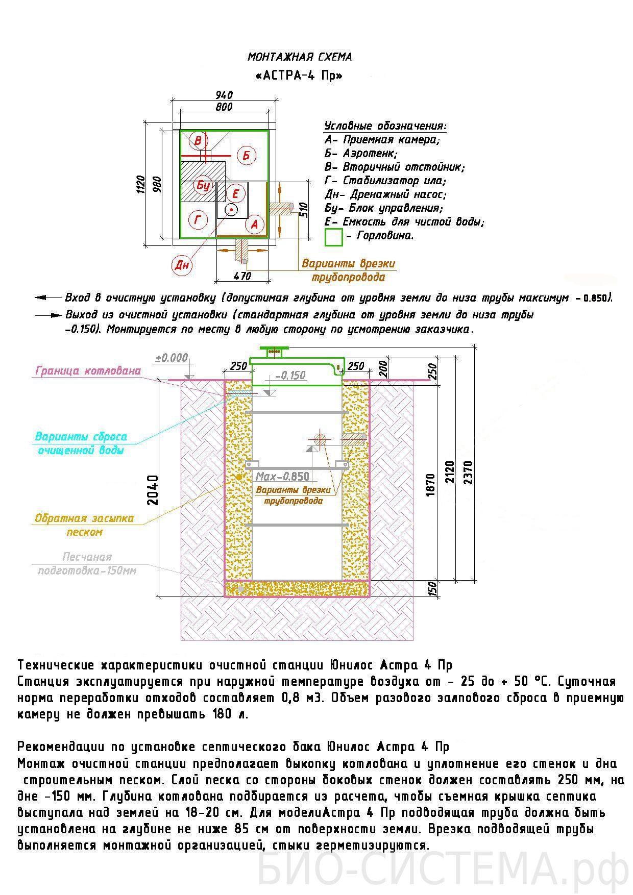 Юнилос астра 4 схема монтажа